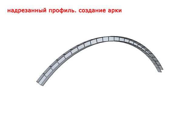 арка из металлопрофиля